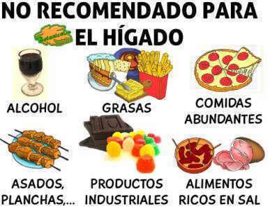 Alimentos malos para la hepatitis