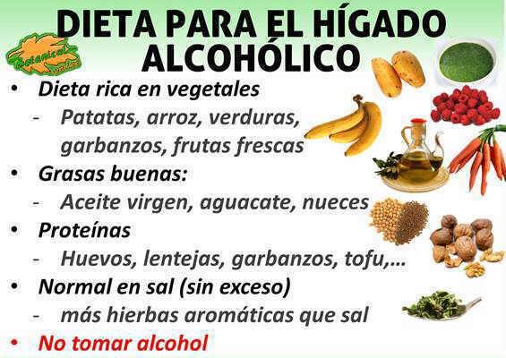dieta recomendada higado alcohol cirrosis alcoholismo alimentos