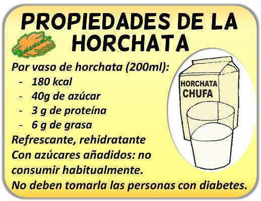 propiedades de la horchata de chufa bebida