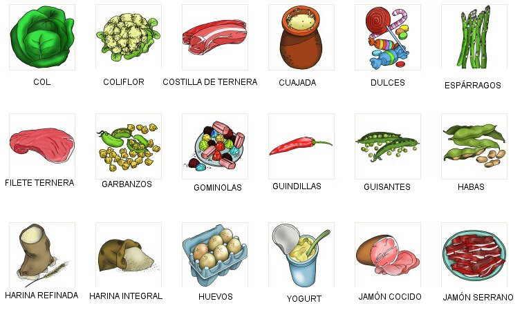 Ver Dibujos Anteriores Mas Dibujos De Alimentos Otros Dibujos Dibujos