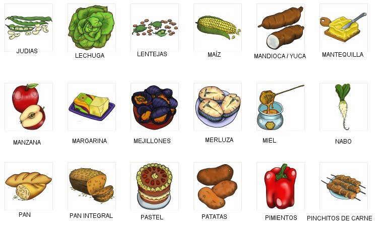 Los alimentos para COLOREAR - Imagui