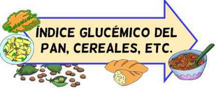 indice glucemico pan cereales