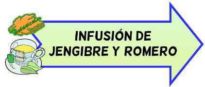 infusion de romero y jengibre