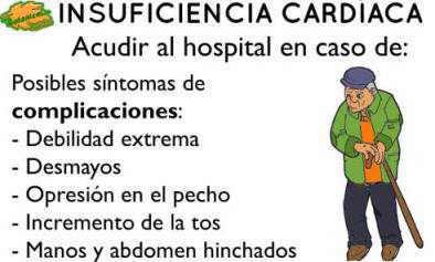 sintomas de complicaciones de la insuficiencia cardiaca de corazon