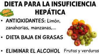 dieta recomendada para la insuficiencia hepatica alimentos