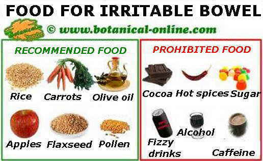 Some recommended and non-recommended food in the diet of irritable bowel