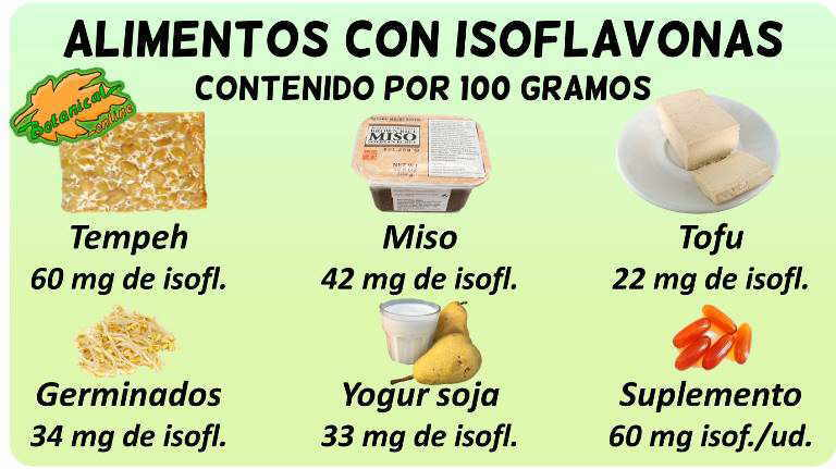tabla alimentos ricos en isoflavonas fitoestrogenos contenido