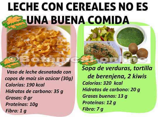calorias de leche con cereales y cena comida
