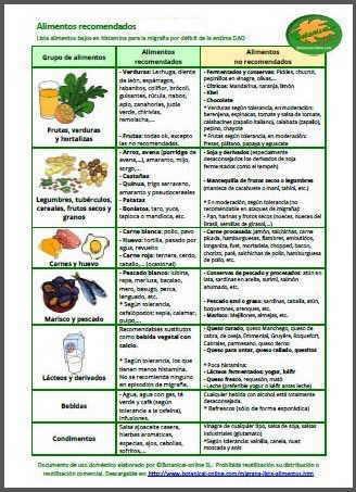 dieta pdf dellacido urico