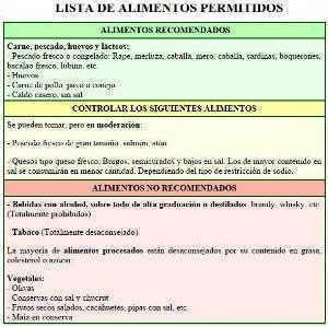 Acido urico y alimentos prohibidos alimentos que no debo comer con acido urico la pina sirve - Alimentos ricos en purinas acido urico ...