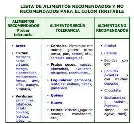 lista de alimentos recomendados y no recomendados para el colon irritable