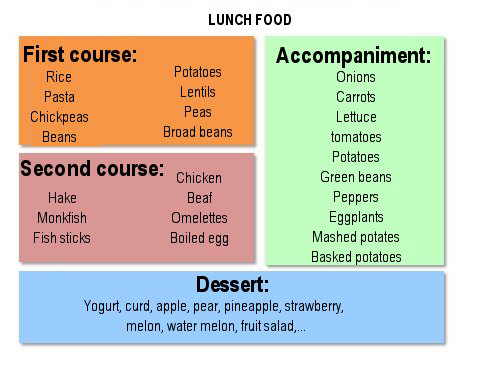 lunch foods