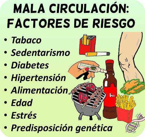 mala circulacion definicion causas remedios