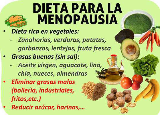 Menú para adelgazar en la menopausia