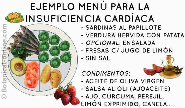 menu alimentos receta dieta insuficiencia cardiaca corazon