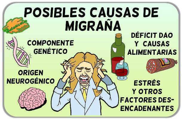 causas de la migraña origen