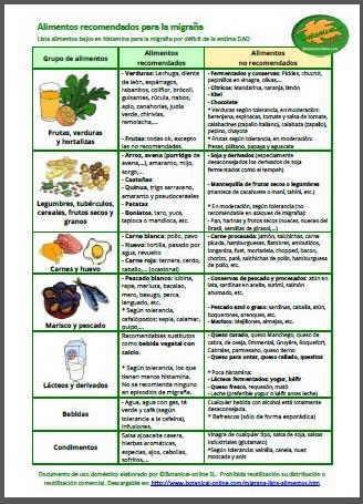 Lista alimentos para la migra a - Alimentos naturales ricos en calcio ...