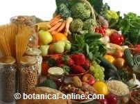 Dieta mediterranea para prevenir cancer de mama