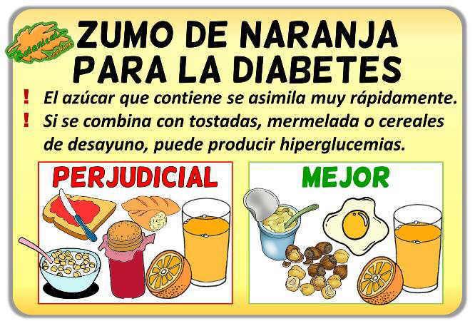 zumo de naranja para la diabetes