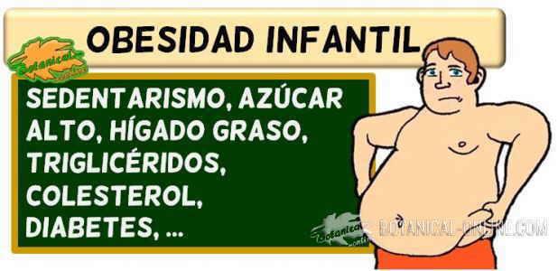 obesidad infantil, trigliceridos, azucar alto, colesterol, diabetes, hígado graso en niños