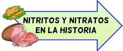 historia del uso de nitritos nitratos