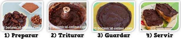 receta fácil de crema de chocolate, nocilla o nutella casera paso a paso