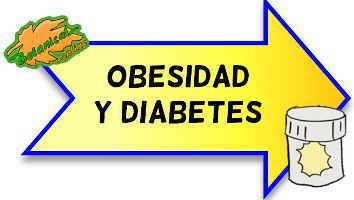 obesidad diabetes