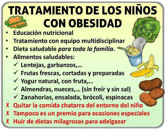 tratamiento nutricional obesidad infantil niños adolescentes alimentos dieta