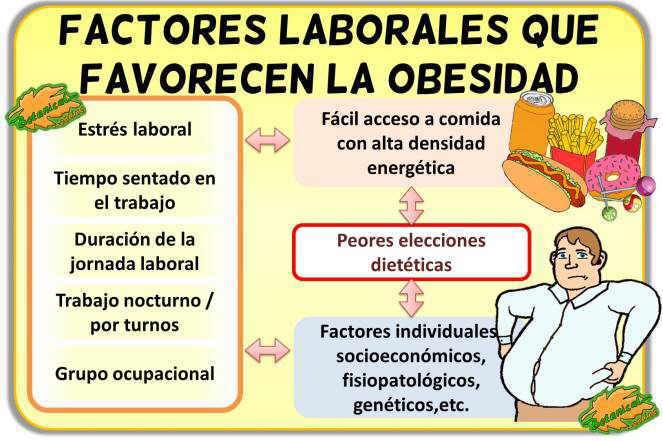 obesidad en el ambiente laboral trabajo empresas perjudica