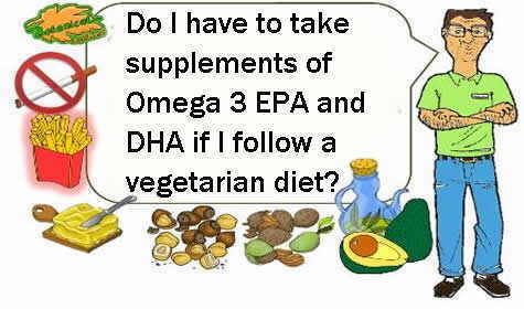 Vegetarian Foods That Contain Dha