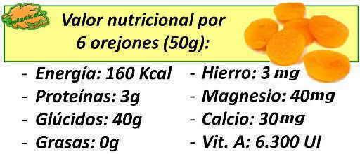valor nutricional de los orejones duraznos melocotones albaricoques secos
