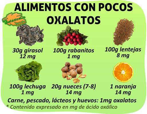alimentos con poco contenido en oxalatos