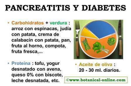 Pancreatitis y diabetes