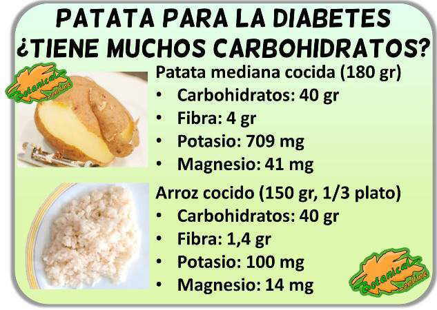 diabetes, carbohidratos y calorías