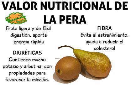 propiedades de la pera, valor nutricional de la fruta