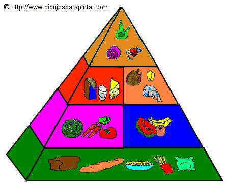 Piramide 3
