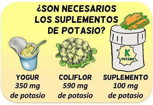 cantidad de potasio alimentos ricos suplementos