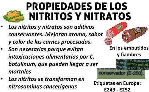 propiedades de los aditivos conservantes nitritos nitrosaminas y cáncer