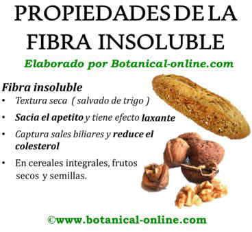 Propiedades de la fibra insoluble