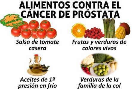 Alimentos contra el c ncer de pr stata - Alimentos contra el cancer de mama ...