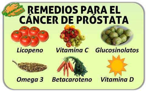 Resultado de imagen para Descubren que extracto de tomate rojo revierte inflamación de la próstata