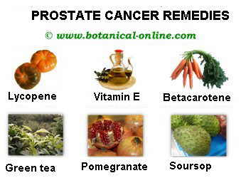 remedies for prostate cancer