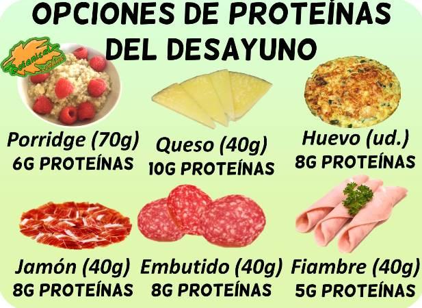 proteinas desayuno