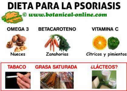 dieta para la psoriasis, alimentos adecuados y no adecuados