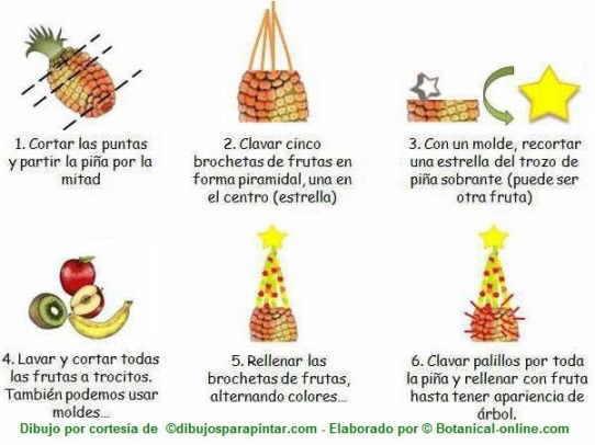 receta arbol de navidad con fruta