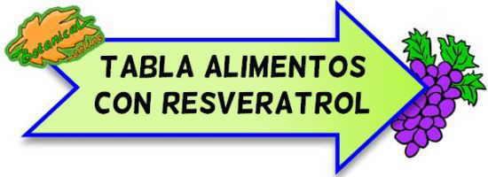 tabla alimentos ricos en resveratrol