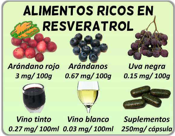 contenido en resveratrol de los alimentos ricos