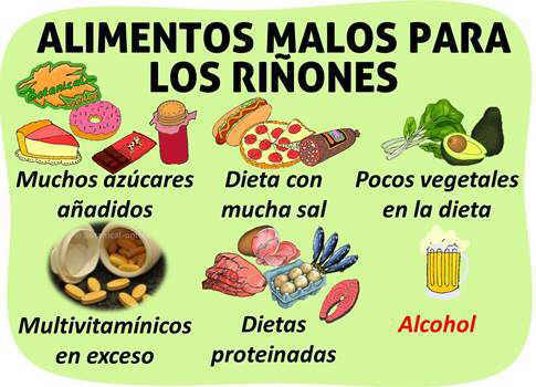 Alimentos malos para los riñones