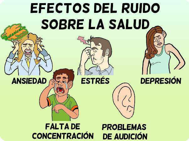 efectos dañinos ruido salud