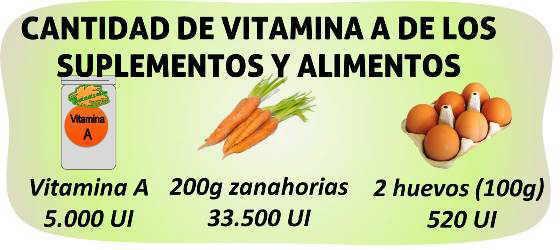 suplementos vitamina a